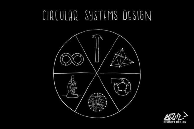 circular-system-design